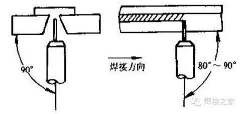 电路 电路图 电子 原理图 500_228