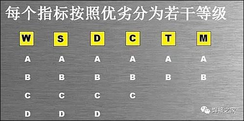 铝合金焊接的关键技术|焊接知识-银焊条,银焊丝,银焊片,银焊环,铝焊条,银焊膏,银焊粉-一分排列3
